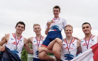 Championnats d'Europe Juniors d'Aviron